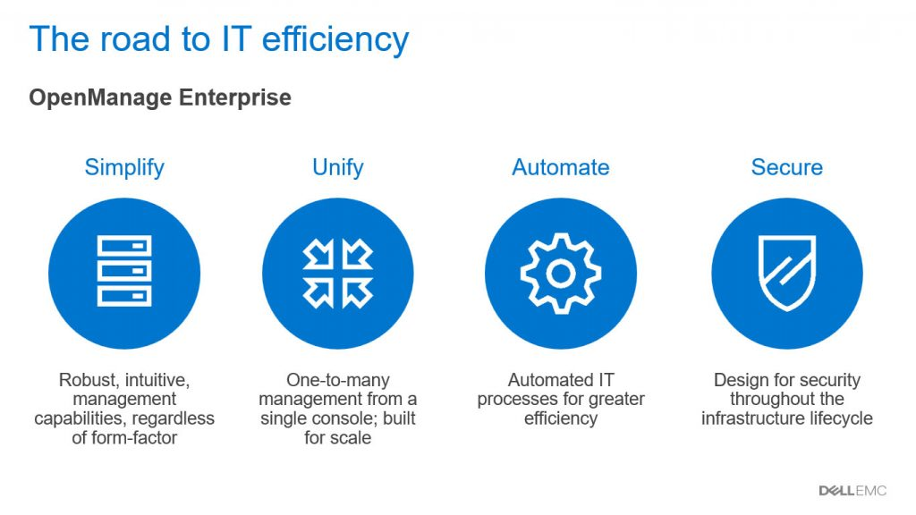 The road to IT efficiency